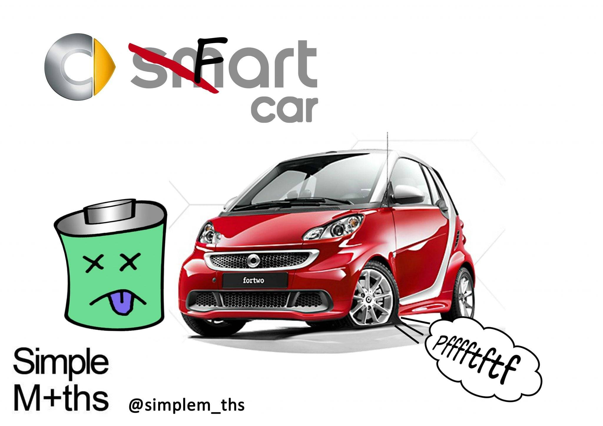 No smart customer service at Smart car!